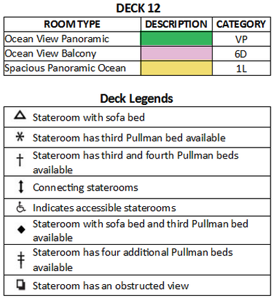 Explorer Of The Seas Deck 12 plan keys