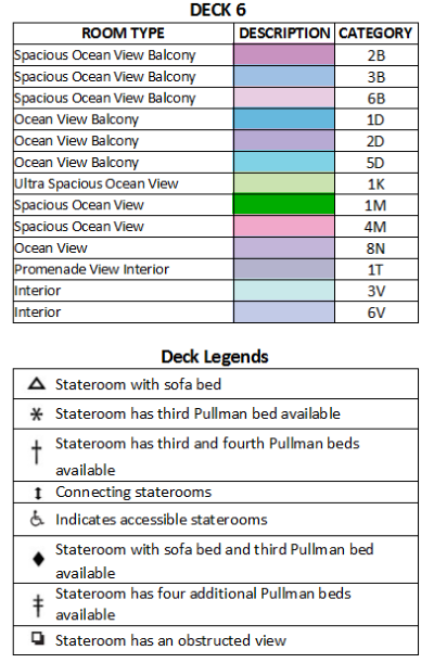Freedom Of The Seas Deck 6 plan keys