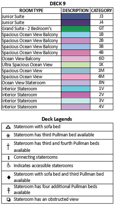 Freedom Of The Seas Deck 9 plan keys