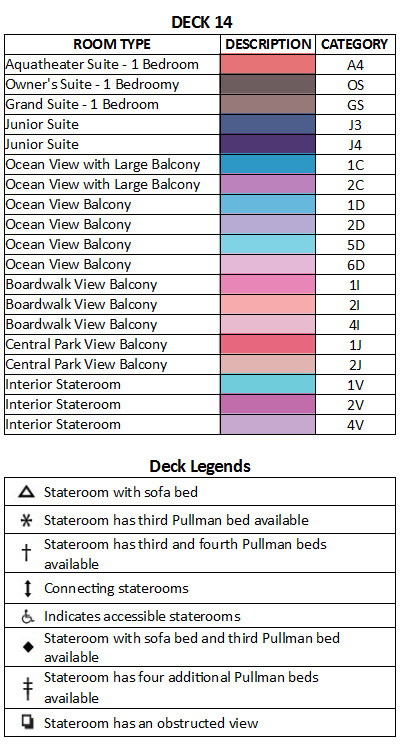Harmony of the Seas Deck 14 plan keys