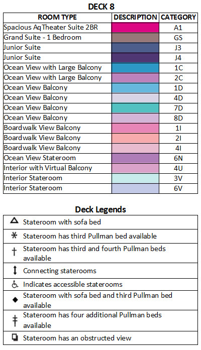 Harmony of the Seas Deck 8 plan keys