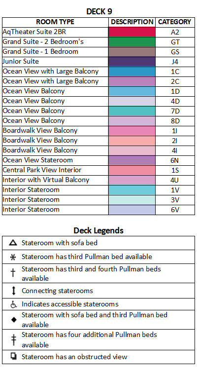 Harmony of the Seas Deck 9 plan keys
