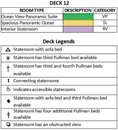 Independence Of The Seas Deck 12 plan keys
