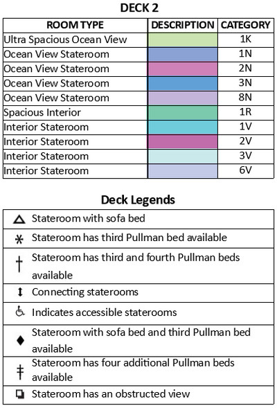 Independence Of The Seas Deck 2 plan keys