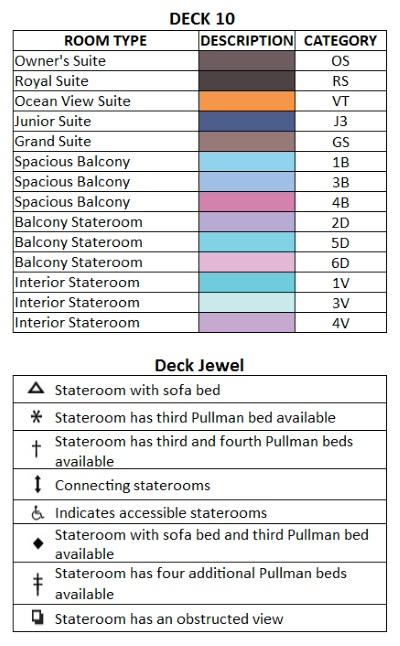 Jewel Of The Seas Deck 10 plan keys