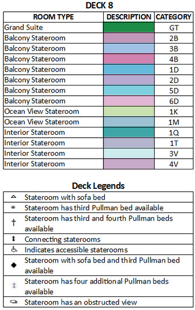 Liberty Of The Seas Deck 8 plan keys