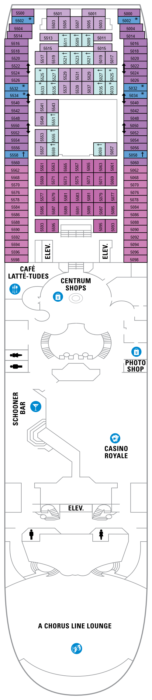 Ship Key Map