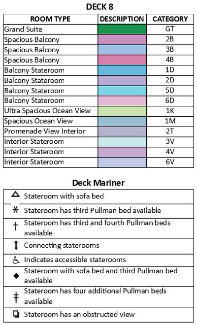 Mariner Of The Seas Deck 8 plan keys