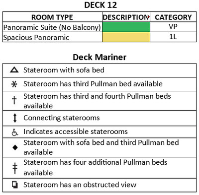 Mariner Of The Seas Deck 12 plan keys