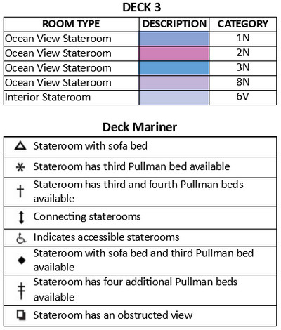 Mariner Of The Seas Deck 3 plan keys