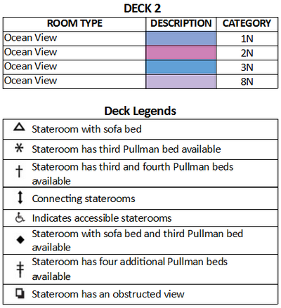 Navigator Of The Seas Deck 2 plan keys