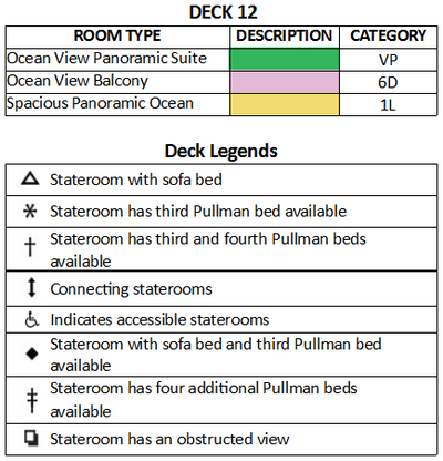 Navigator Of The Seas Deck 12 plan keys