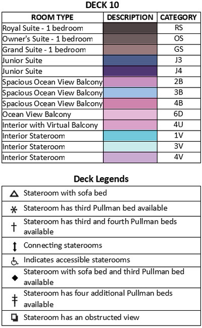 Navigator Of The Seas Deck 10 plan keys