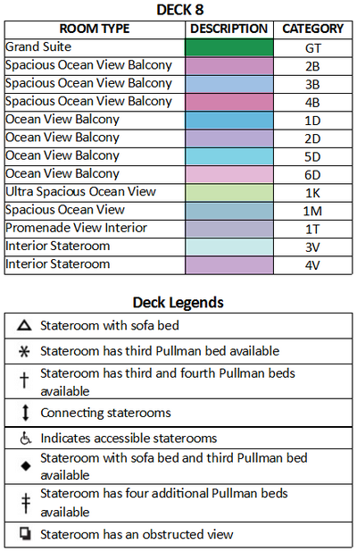 Navigator Of The Seas Deck 8 plan keys