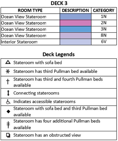 Navigator Of The Seas Deck 3 plan keys