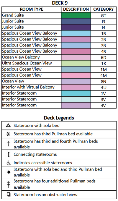Navigator Of The Seas Deck 9 plan keys