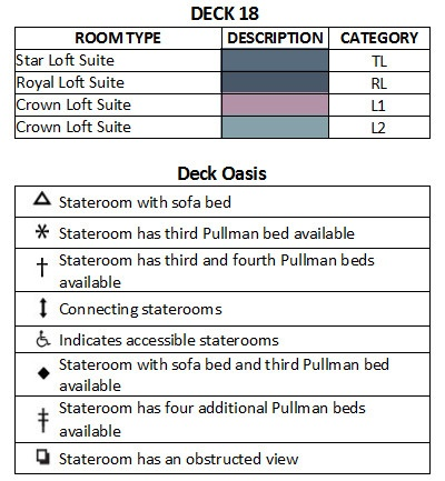 Oasis Of The Seas Deck 18 plan keys