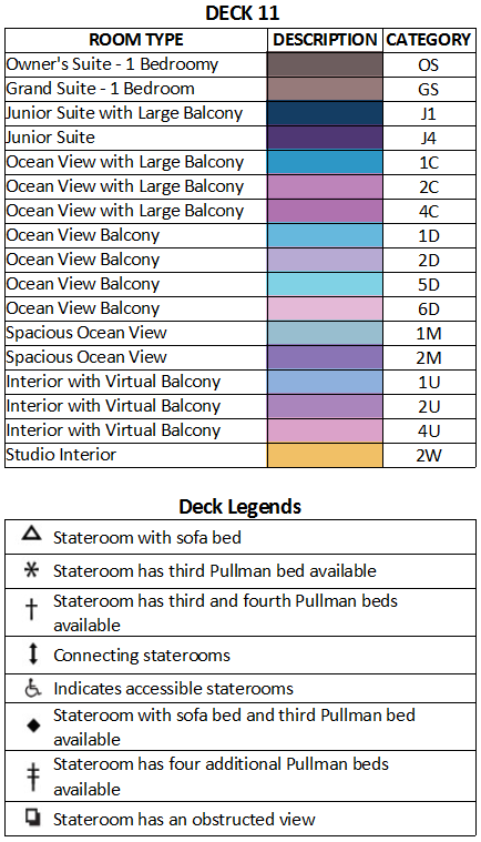 Ovation of the Seas Deck 11 plan keys
