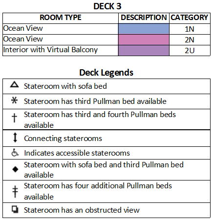 Ovation of the Seas Deck 3 plan keys