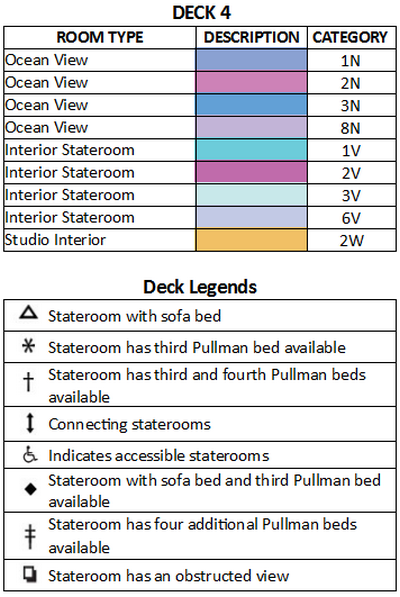 Radiance Of The Seas Deck 4 plan keys