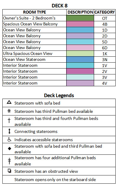 Serenade Of The Seas Deck 8 plan keys