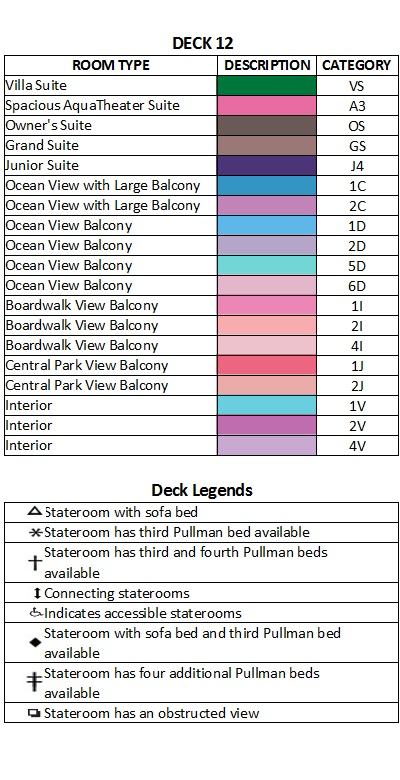 Symphony Of The Seas Deck 12 plan keys