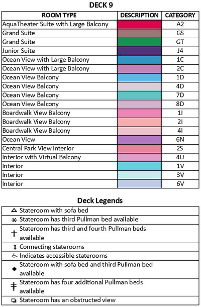 Symphony Of The Seas Deck 9 plan keys
