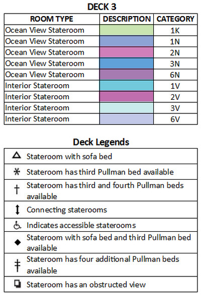 Vision Of The Seas Deck 3 plan keys
