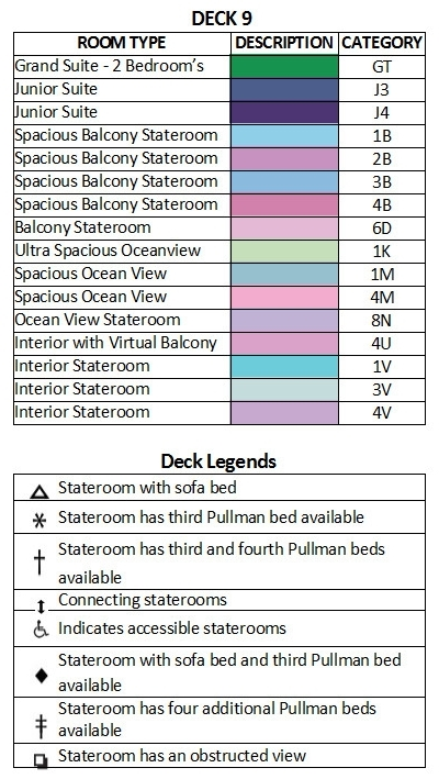 Voyager Of The Seas Deck 9 plan keys