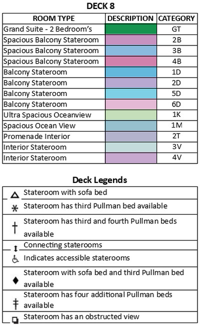 Voyager Of The Seas Deck 8 plan keys