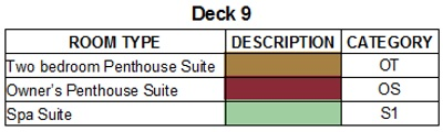 Scenic Eclipse Deck 9 plan keys