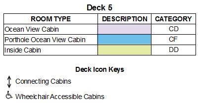 SuperStar Gemini Deck 5 plan keys