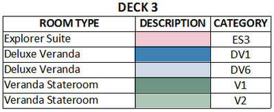 Viking Sun Deck 3 plan keys