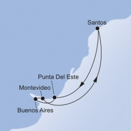 South America Itinerary