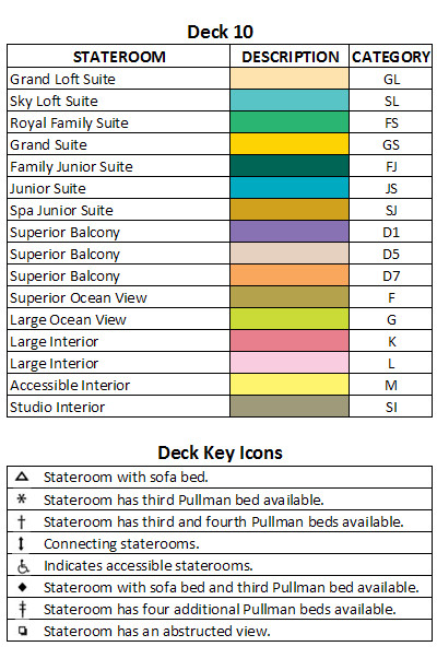 Quantum Of The Seas Deck 10 plan keys
