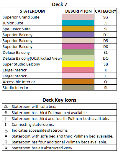 Quantum Of The Seas Deck 7 plan keys