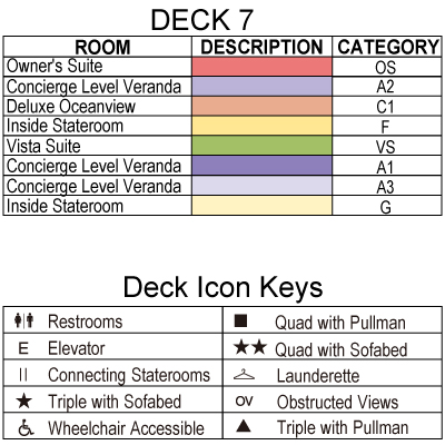 Nautica Deck 7 plan keys