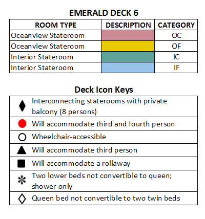 Dawn Princess Emerald Deck 6 plan keys