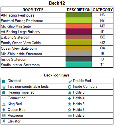 Norwegian Bliss Deck 12 plan keys