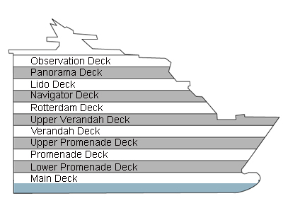 Eurodam Deck 1 - Main Deck overview