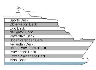 Zuiderdam Deck 2 - Lower Promenade overview