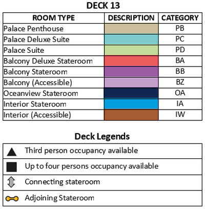 Genting Dream Deck 13 plan keys