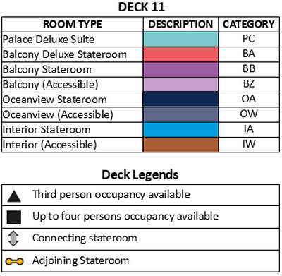 Genting Dream Deck 11 plan keys