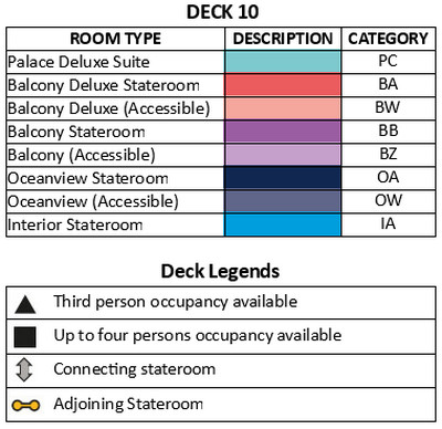 Genting Dream Deck 10 plan keys