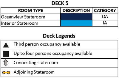 Genting Dream Deck 5 plan keys