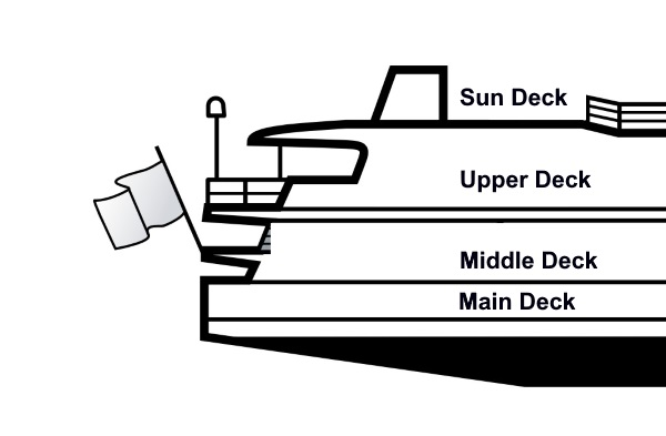 Middle Deck