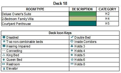 Norwegian Joy Deck 18 plan keys
