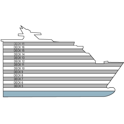 MSC Seashore Deck 13 overview