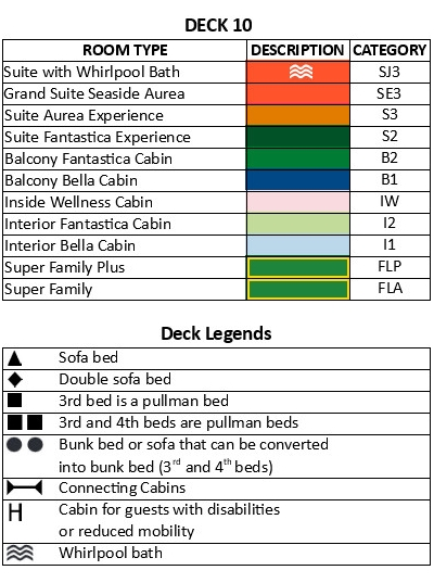 MSC Seashore Deck 10 plan keys