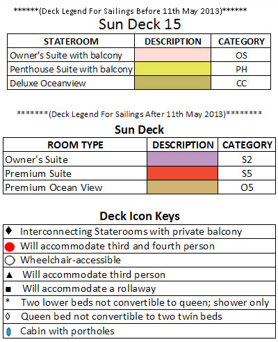 Golden Princess Sun Deck 15 plan keys